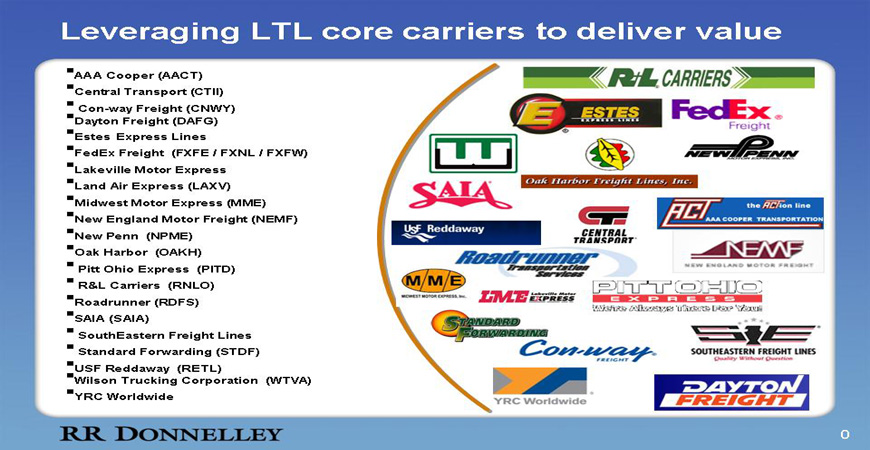 estes motor freight bill of lading